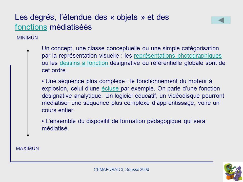 CEMAFORAD 3, Sousse 2006 Les degrés, létendue des « objets » et des fonctions médiatiséés fonctions Un concept, une classe conceptuelle ou une simple