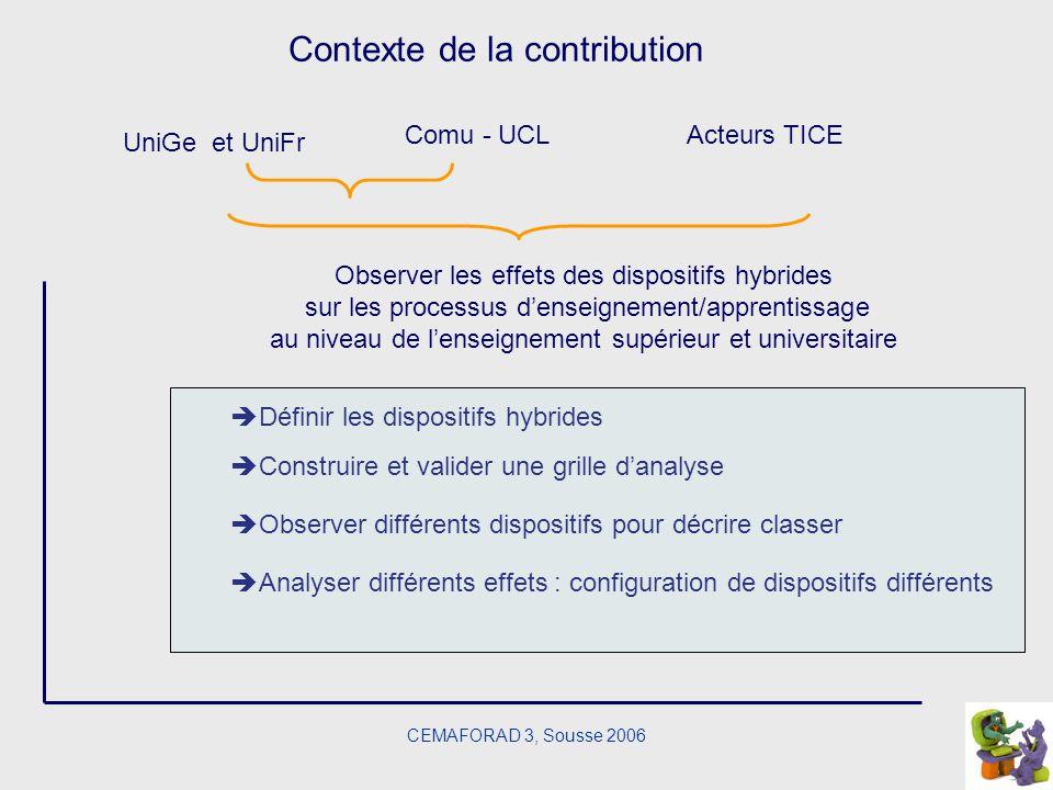 CEMAFORAD 3, Sousse 2006 Contexte de la contribution Observer les effets des dispositifs hybrides sur les processus denseignement/apprentissage au niv