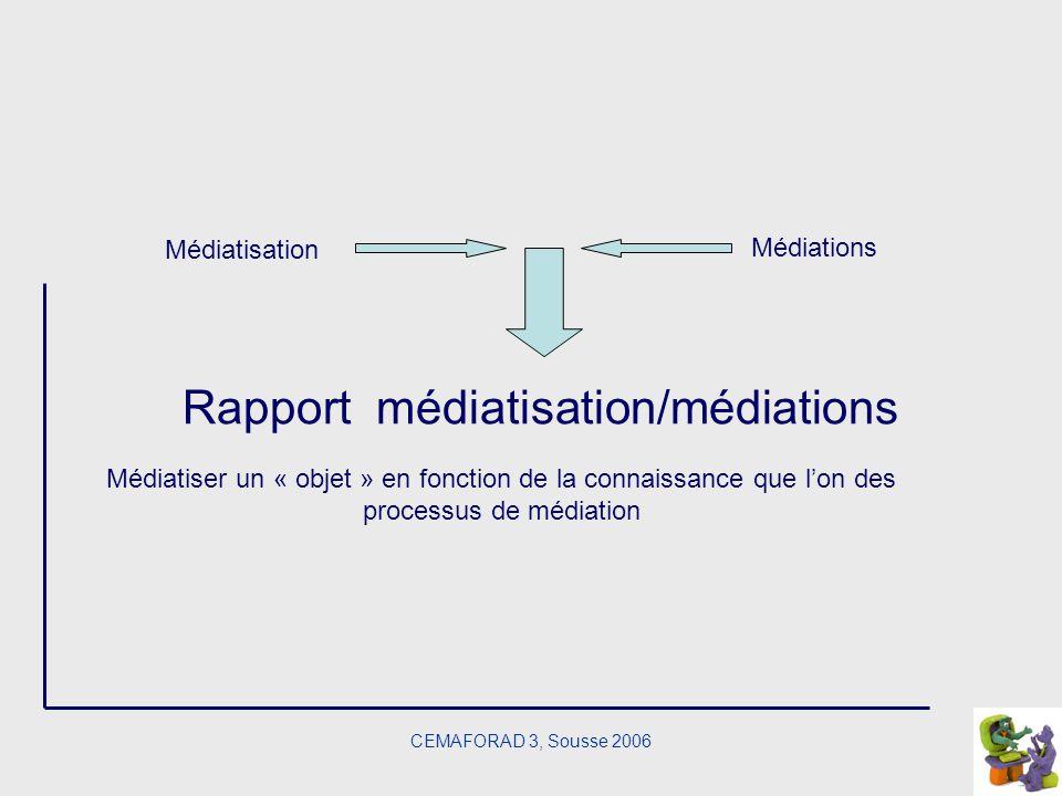 CEMAFORAD 3, Sousse 2006 Rapport médiatisation/médiations Médiatiser un « objet » en fonction de la connaissance que lon des processus de médiation Mé