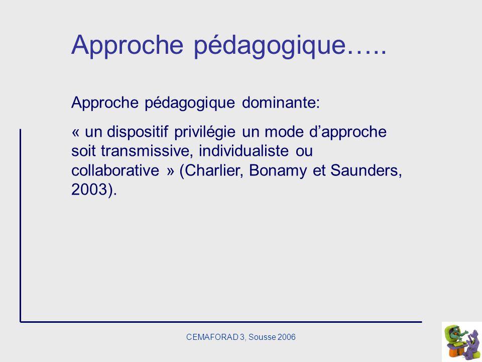 CEMAFORAD 3, Sousse 2006 Approche pédagogique….. Approche pédagogique dominante: « un dispositif privilégie un mode dapproche soit transmissive, indiv