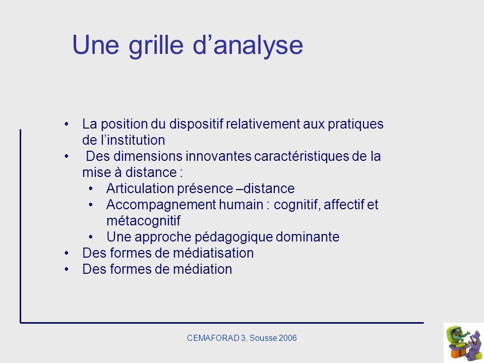 CEMAFORAD 3, Sousse 2006 Une grille danalyse La position du dispositif relativement aux pratiques de linstitution Des dimensions innovantes caractéris