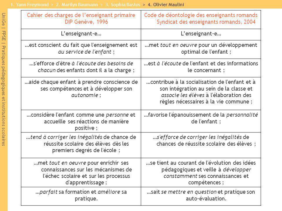 UniGe | FPSE | Pratiques pédagogiques et institutions scolaires Cahier des charges de lenseignant primaire DIP Genève, 1996 Code de déontologie des en