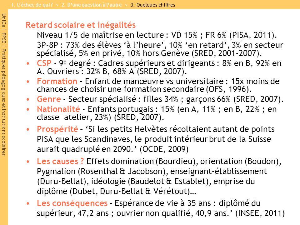 UniGe | FPSE | Pratiques pédagogiques et institutions scolaires Retard scolaire et inégalités Niveau 1/5 de maîtrise en lecture : VD 15% ; FR 6% (PISA, 2011).