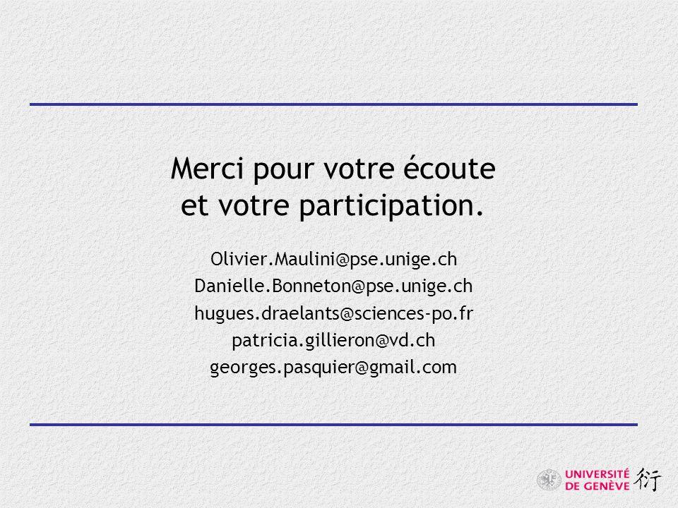 Merci pour votre écoute et votre participation. Olivier.Maulini@pse.unige.ch Danielle.Bonneton@pse.unige.ch hugues.draelants@sciences-po.fr patricia.g