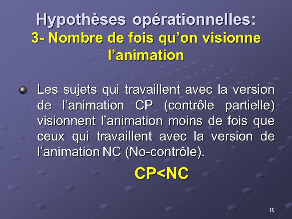 10 Hypothèses opérationnelles: 3- Nombre de fois quon visionne lanimation Les sujets qui travaillent avec la version de lanimation CP (contrôle partielle) visionnent lanimation moins de fois que ceux qui travaillent avec la version de lanimation NC (No-contrôle).