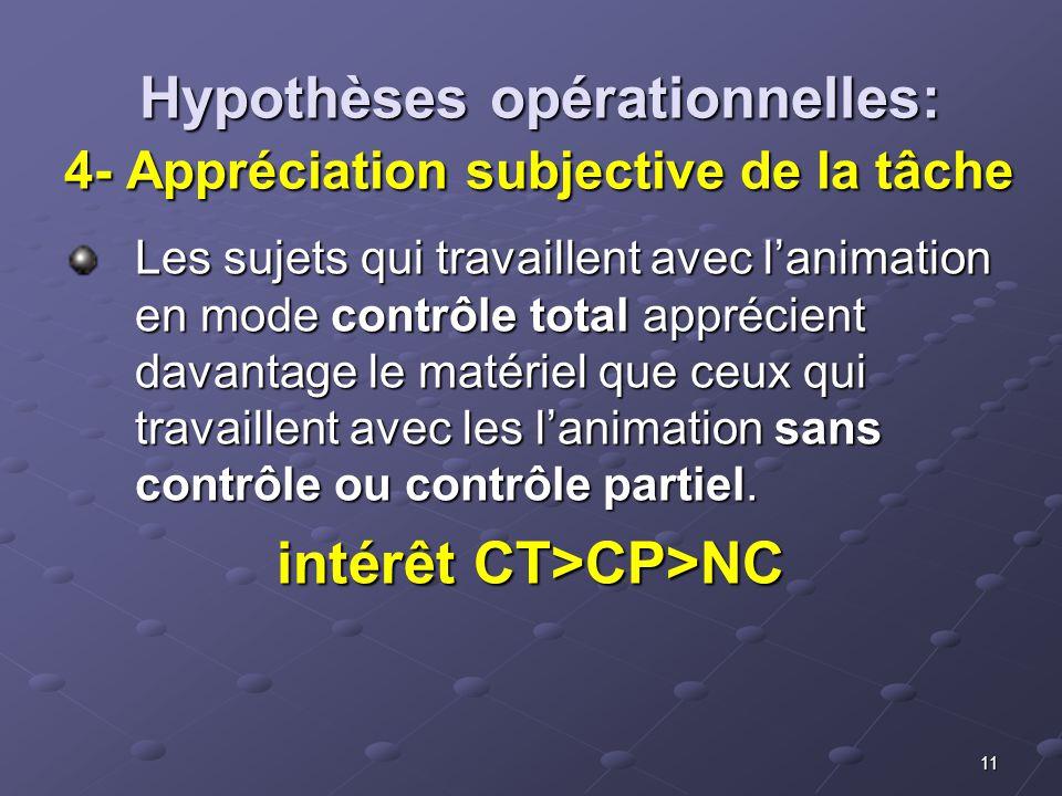 11 Hypothèses opérationnelles: 4- Appréciation subjective de la tâche Les sujets qui travaillent avec lanimation en mode contrôle total apprécient davantage le matériel que ceux qui travaillent avec les lanimation sans contrôle ou contrôle partiel.