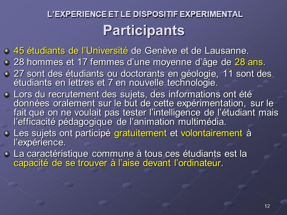 12 LEXPERIENCE ET LE DISPOSITIF EXPERIMENTAL Participants LEXPERIENCE ET LE DISPOSITIF EXPERIMENTAL Participants 45 étudiants de lUniversité de Genève et de Lausanne.