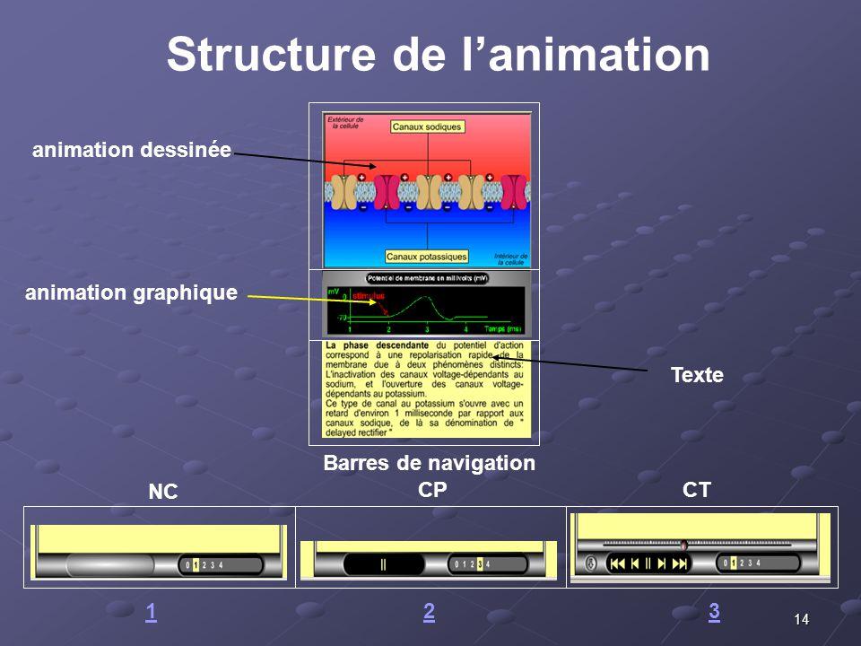 14 123 animation dessinée animation graphique Texte Barres de navigation NC CPCT Structure de lanimation