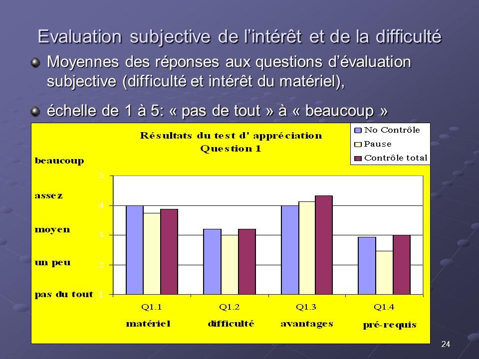 24 Evaluation subjective de lintérêt et de la difficulté Moyennes des réponses aux questions dévaluation subjective (difficulté et intérêt du matériel), échelle de 1 à 5: « pas de tout » à « beaucoup »