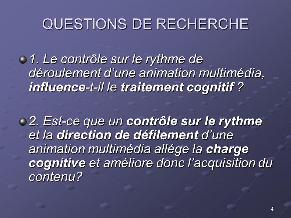 4 QUESTIONS DE RECHERCHE 1.