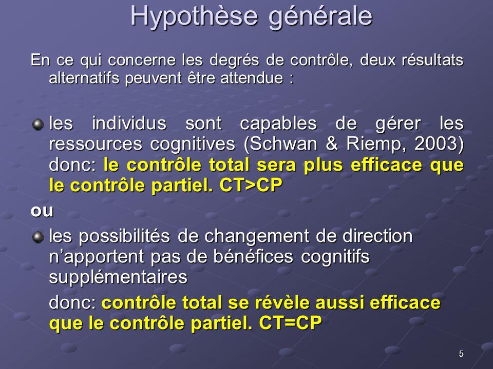 5 Hypothèse générale En ce qui concerne les degrés de contrôle, deux résultats alternatifs peuvent être attendue : les individus sont capables de gérer les ressources cognitives (Schwan & Riemp, 2003) donc: le contrôle total sera plus efficace que le contrôle partiel.
