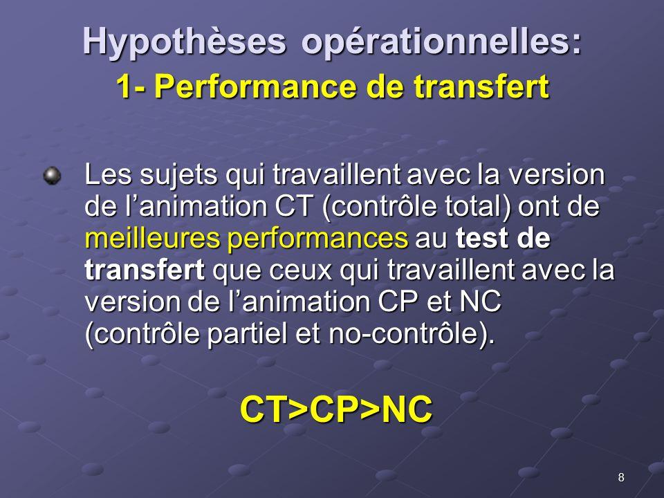 8 Hypothèses opérationnelles: 1- Performance de transfert Les sujets qui travaillent avec la version de lanimation CT (contrôle total) ont de meilleures performances au test de transfert que ceux qui travaillent avec la version de lanimation CP et NC (contrôle partiel et no-contrôle).