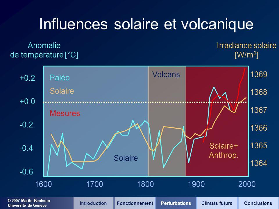 © 2007 Martin Beniston Université de Genève Influences solaire et volcanique Solaire Volcans Solaire+ Anthrop. 16001700180019002000 -0.2 +0.0 -0.4 -0.