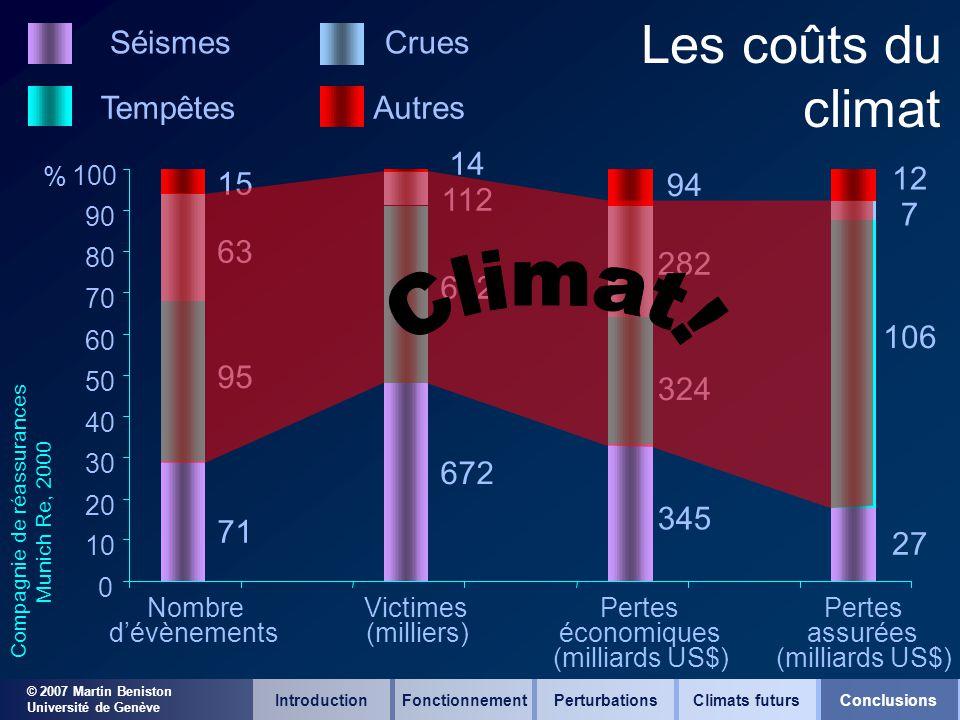 © 2007 Martin Beniston Université de Genève 0 10 20 30 40 50 60 70 80 90 100 Nombre dévènements Victimes (milliers) Pertes économiques (milliards US$)