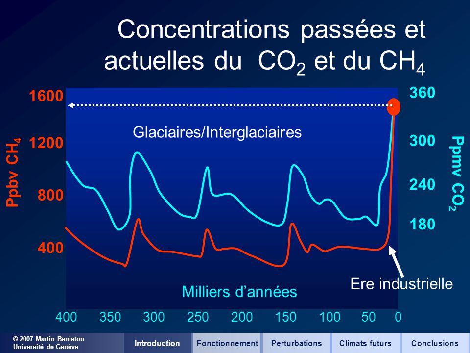 © 2007 Martin Beniston Université de Genève Concentrations passées et actuelles du CO 2 et du CH 4 400 800 1200 1600 180 240 300 360 Ppbv CH 4 Ppmv CO