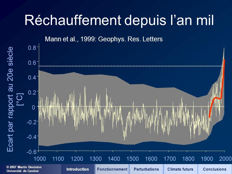 © 2007 Martin Beniston Université de Genève Réchauffement depuis lan mil -0.6 -0.4 -0.2 0 0.2 0.4 0.6 0.8 10001100120013001400150016001700180019002000