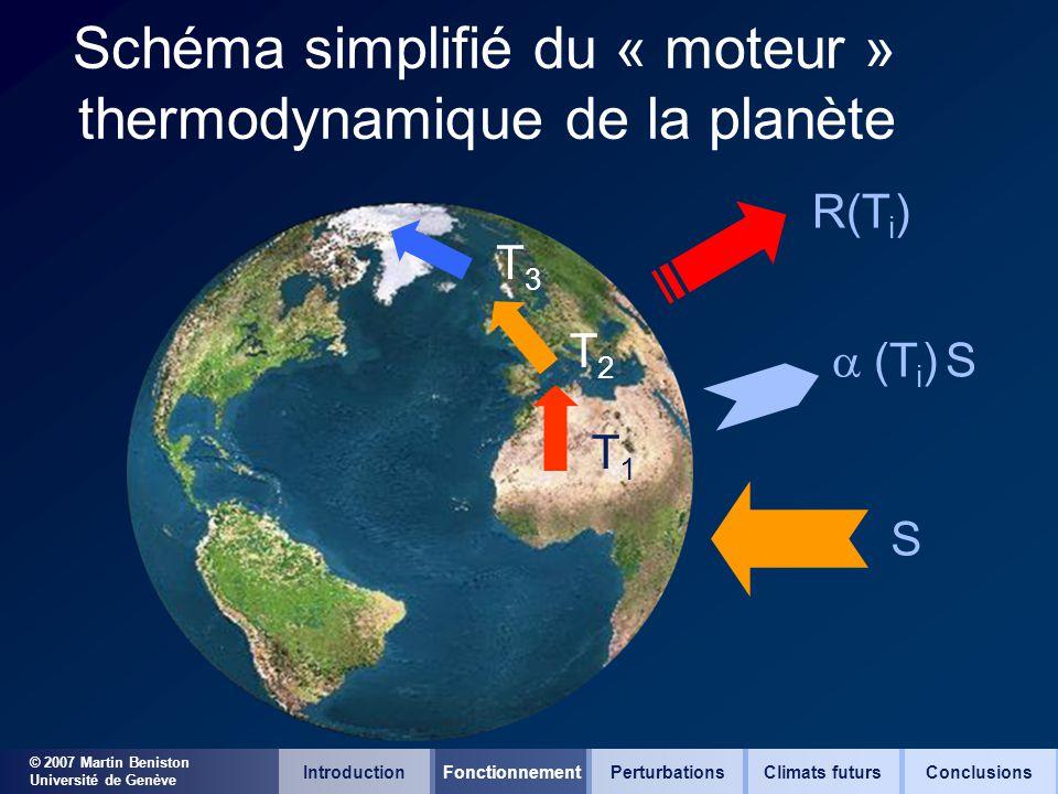 © 2007 Martin Beniston Université de Genève Schéma simplifié du « moteur » thermodynamique de la planète S (T i ) S R(T i ) T1T1 T2T2 T3T3 Introductio
