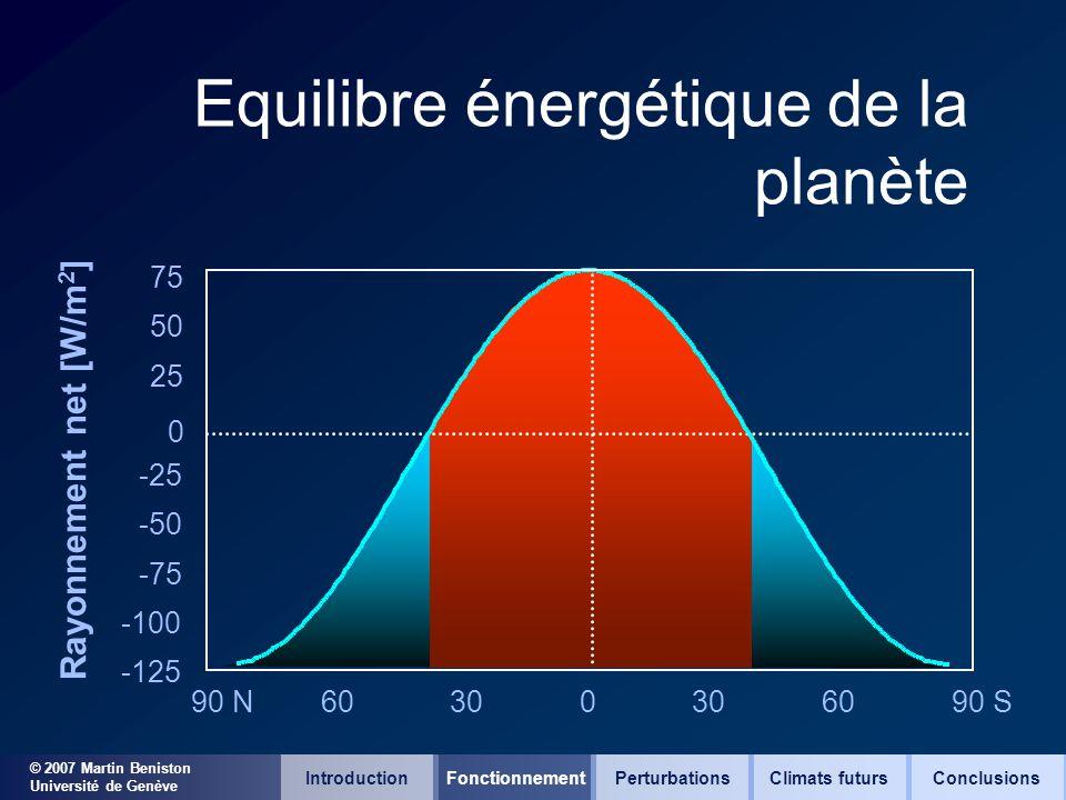 © 2007 Martin Beniston Université de Genève Equilibre énergétique de la planète 90 S60300 6090 N -125 -100 -75 -50 -25 0 25 50 75 Rayonnement net [W/m