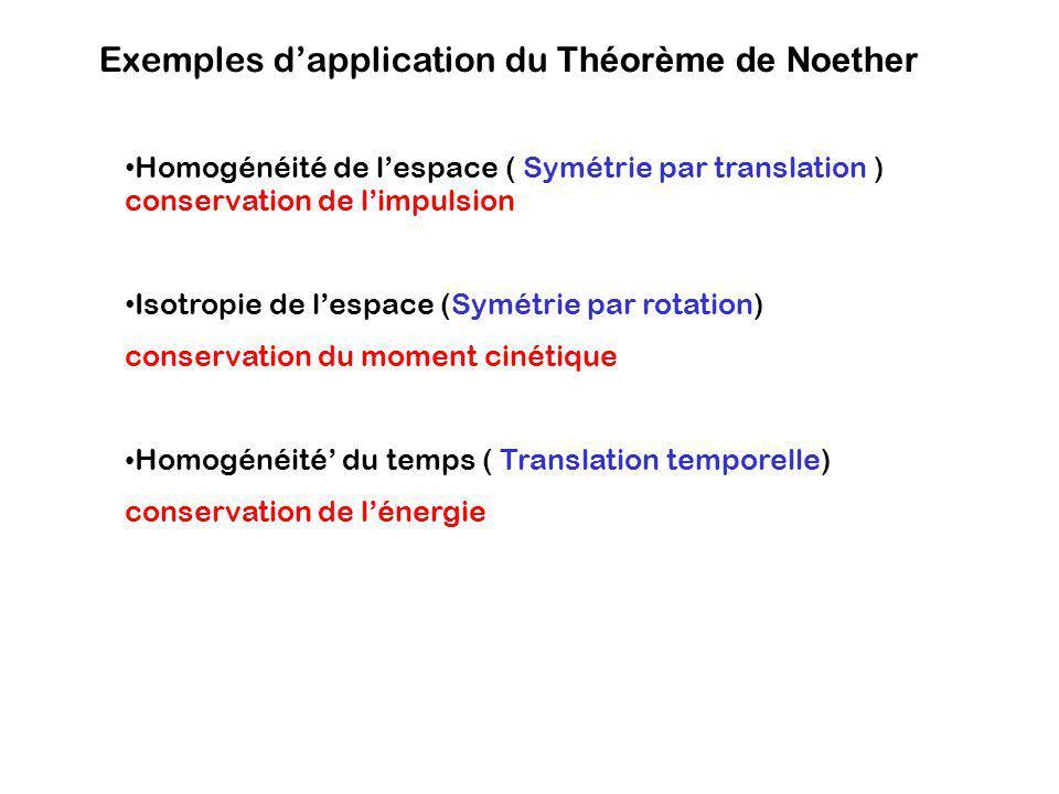 Exemples dapplication du Théorème de Noether Homogénéité de lespace ( Symétrie par translation ) conservation de limpulsion Isotropie de lespace (Symé