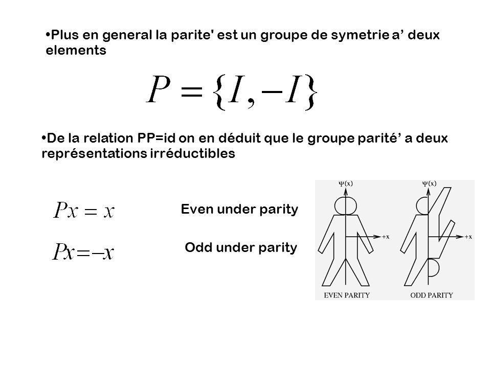 Plus en general la parite' est un groupe de symetrie a deux elements De la relation PP=id on en déduit que le groupe parité a deux représentations irr