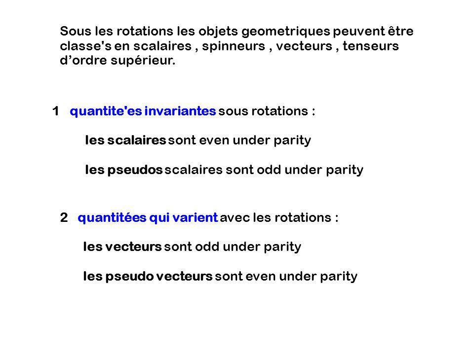 Sous les rotations les objets geometriques peuvent être classe's en scalaires, spinneurs, vecteurs, tenseurs dordre supérieur. 1 quantite'es invariant