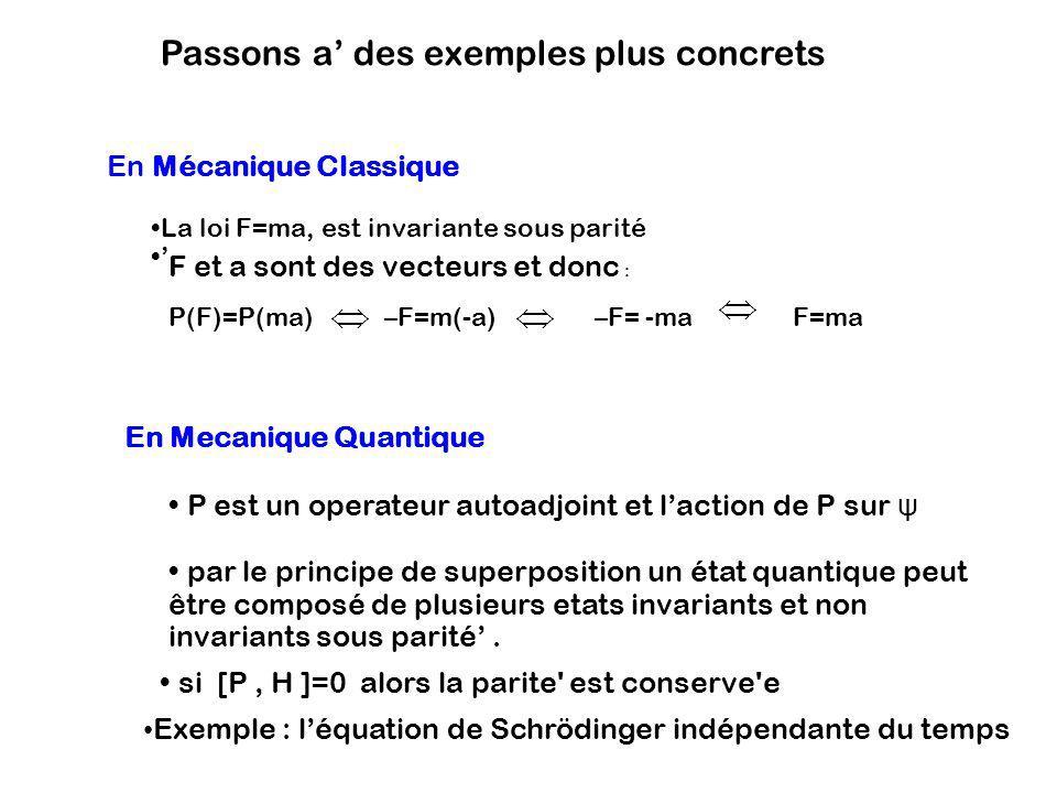 Passons a des exemples plus concrets La loi F=ma, est invariante sous parité En Mécanique Classique F et a sont des vecteurs et donc : P(F)=P(ma) –F=m