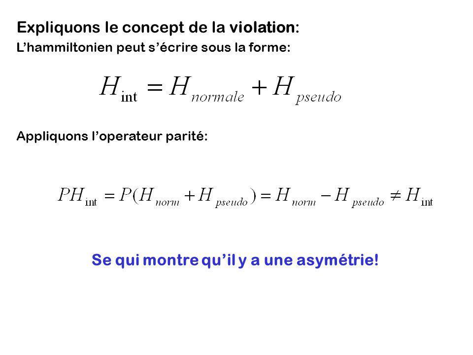 Expliquons le concept de la violation: Lhammiltonien peut sécrire sous la forme: Appliquons loperateur parité: Se qui montre quil y a une asymétrie!