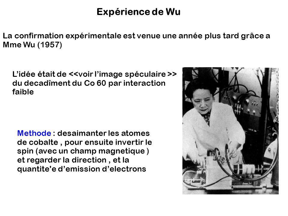 Expérience de Wu La confirmation expérimentale est venue une année plus tard grâce a Mme Wu (1957) Lidée était de > du decadîment du Co 60 par interac