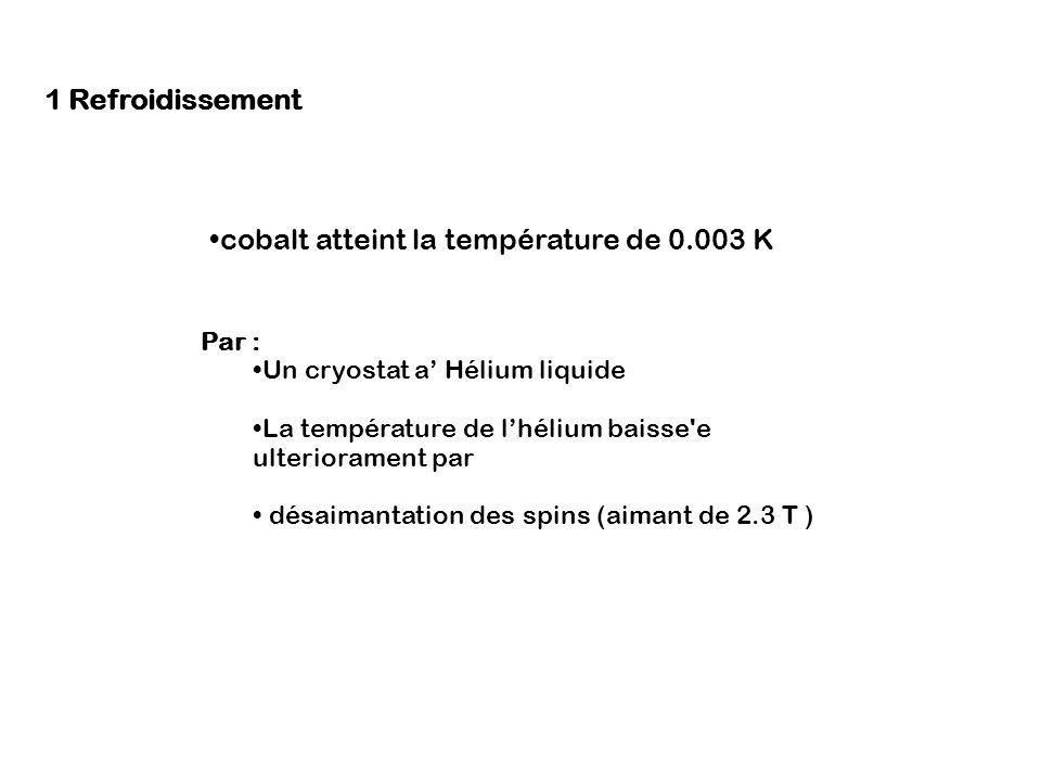 1 Refroidissement cobalt atteint la température de 0.003 K Par : Un cryostat a Hélium liquide La température de lhélium baisse'e ulteriorament par dés