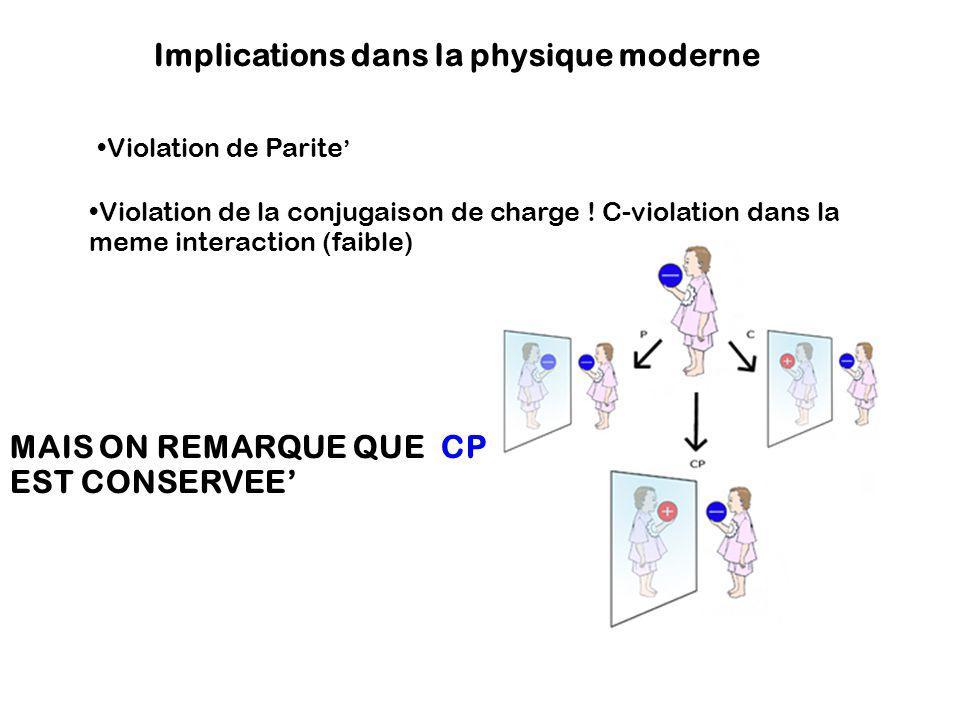 Implications dans la physique moderne Violation de la conjugaison de charge ! C-violation dans la meme interaction (faible) Violation de Parite MAIS O
