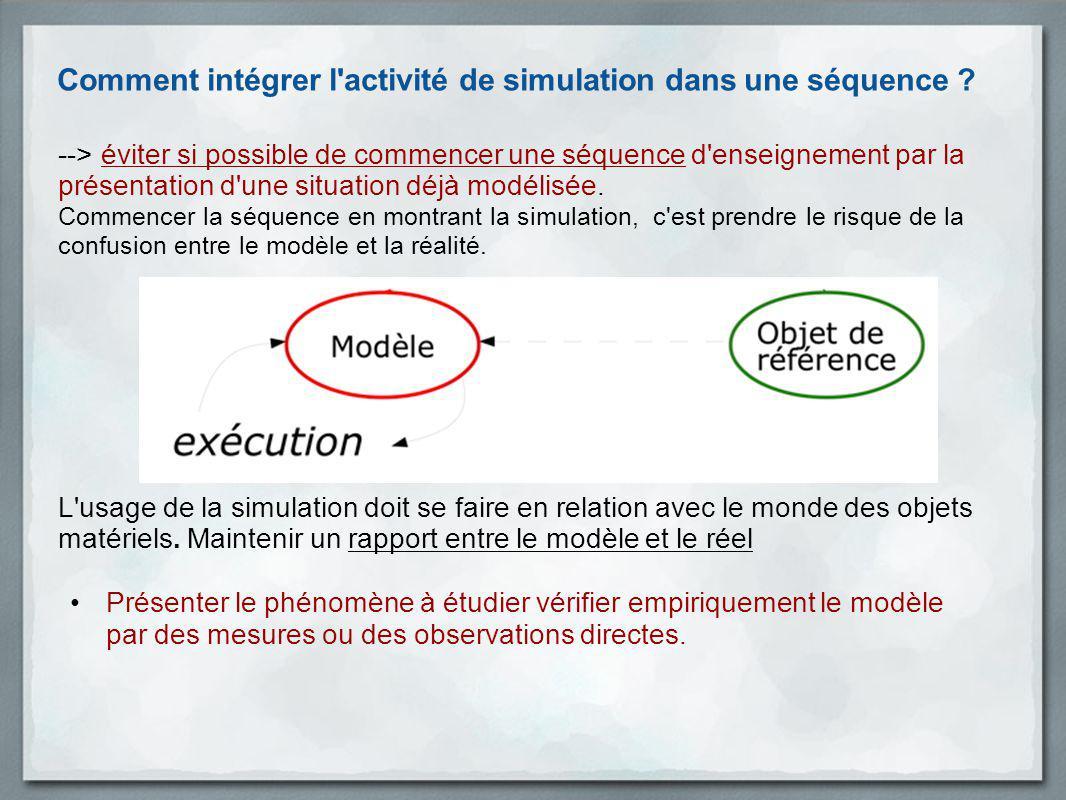 L'usage de la simulation doit se faire en relation avec le monde des objets matériels. Maintenir un rapport entre le modèle et le réel Présenter le ph