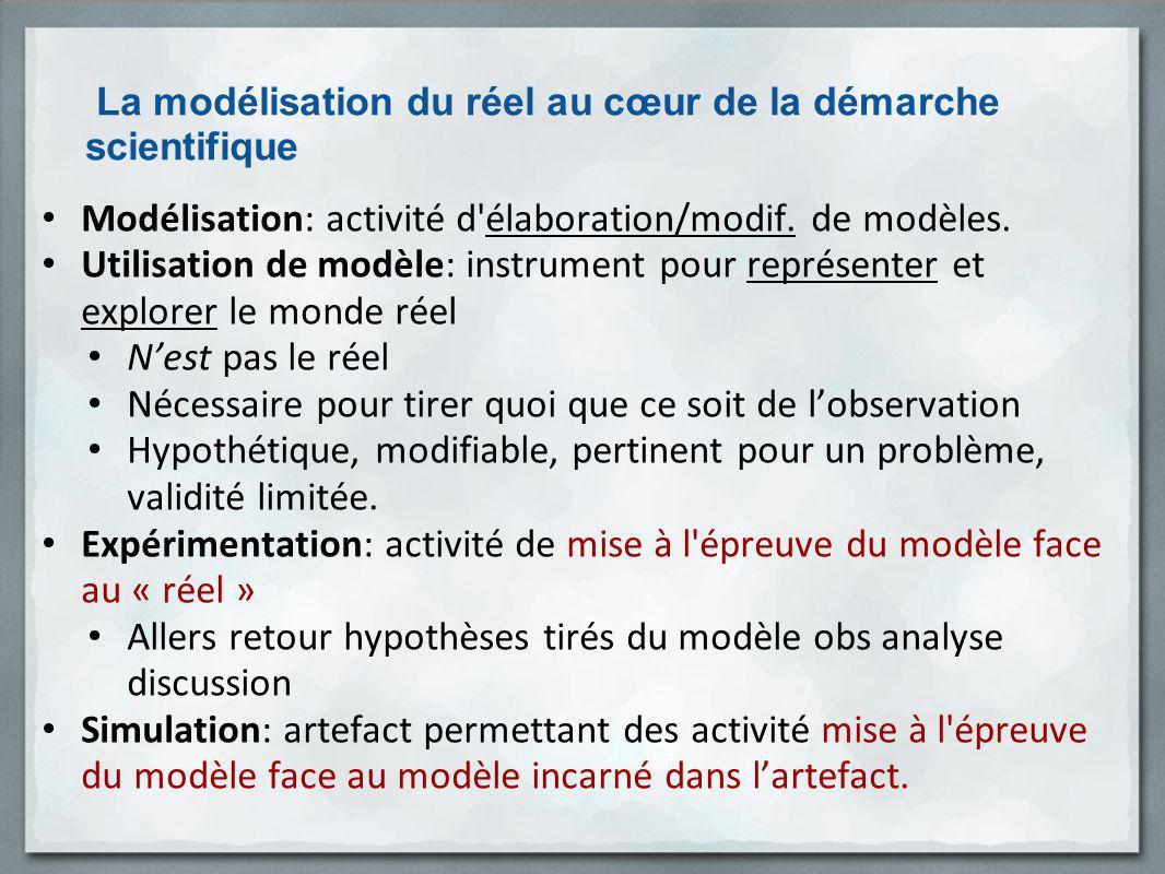 La modélisation du réel au cœur de la démarche scientifique Modélisation: activité d'élaboration/modif. de modèles. Utilisation de modèle: instrument