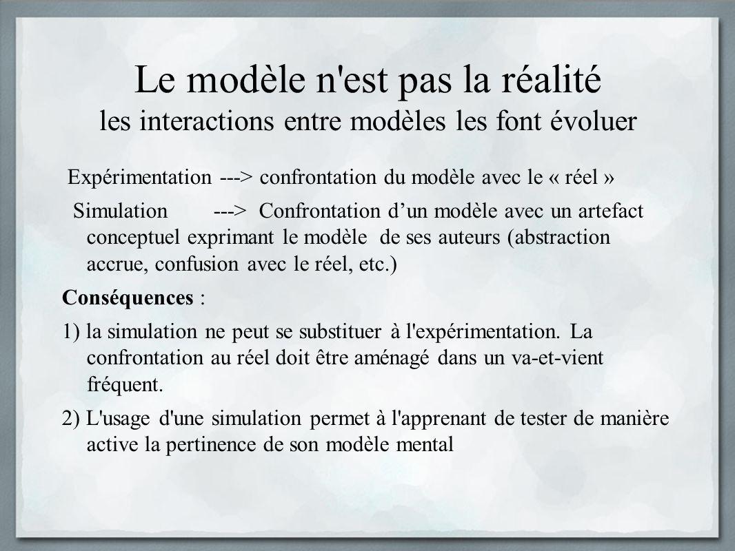 Le modèle n'est pas la réalité les interactions entre modèles les font évoluer Expérimentation ---> confrontation du modèle avec le « réel » Simulatio