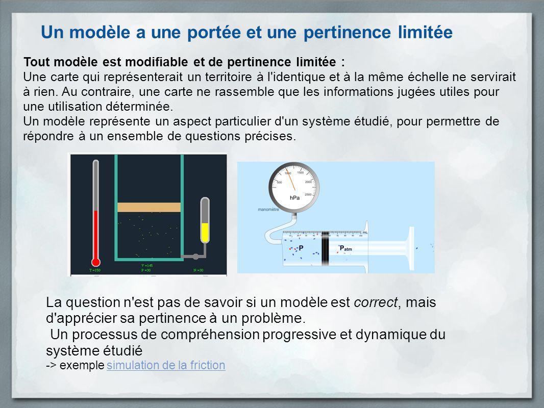 Un modèle a une portée et une pertinence limitée Tout modèle est modifiable et de pertinence limitée : Une carte qui représenterait un territoire à l'