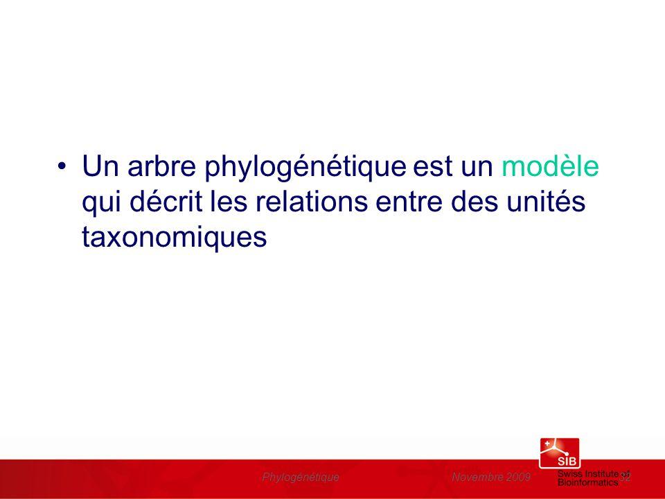 Novembre 2009Phylogénétique32 Un arbre phylogénétique est un modèle qui décrit les relations entre des unités taxonomiques