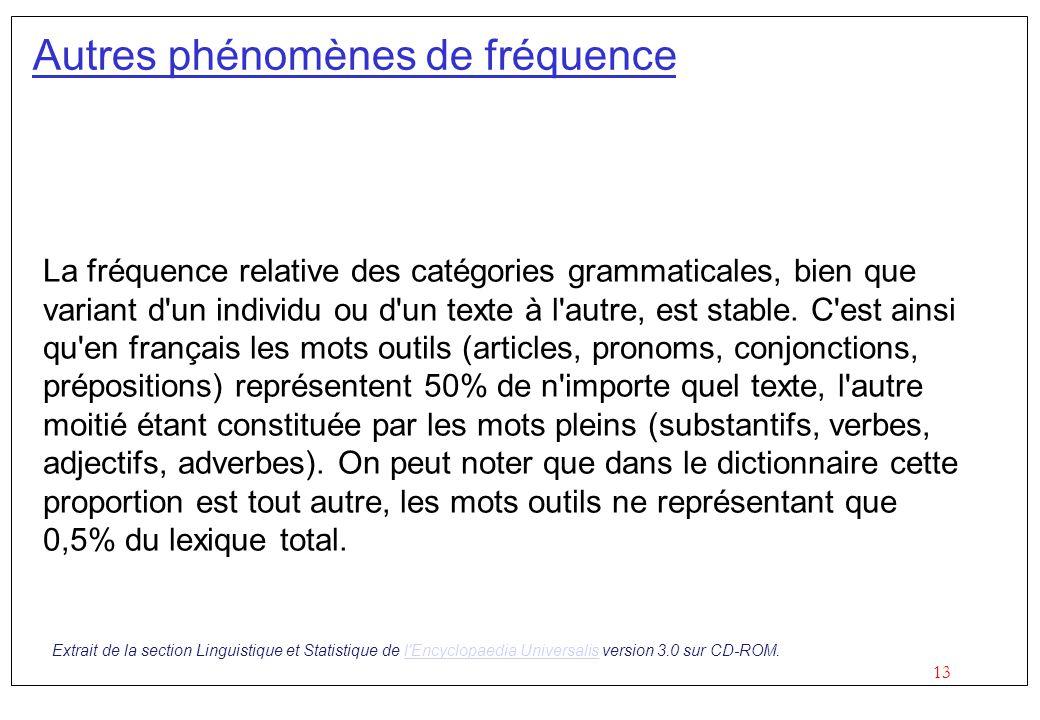 13 Autres phénomènes de fréquence La fréquence relative des catégories grammaticales, bien que variant d'un individu ou d'un texte à l'autre, est stab