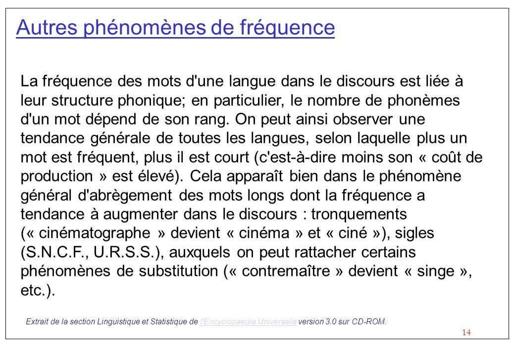 14 Autres phénomènes de fréquence La fréquence des mots d'une langue dans le discours est liée à leur structure phonique; en particulier, le nombre de