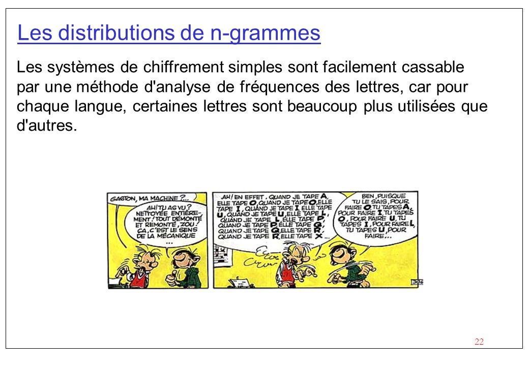 22 Les distributions de n-grammes Les systèmes de chiffrement simples sont facilement cassable par une méthode d'analyse de fréquences des lettres, ca