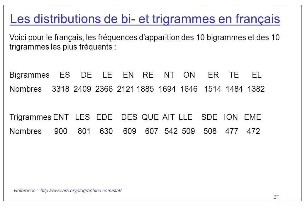 27 Les distributions de bi- et trigrammes en français Voici pour le français, les fréquences d'apparition des 10 bigrammes et des 10 trigrammes les pl