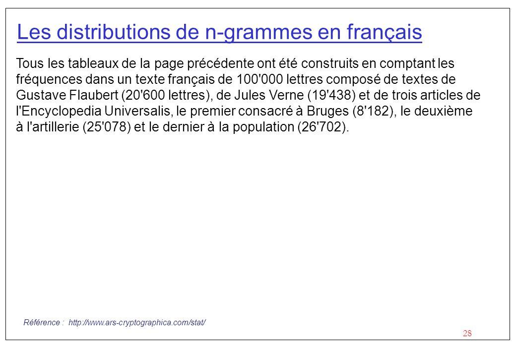 28 Les distributions de n-grammes en français Tous les tableaux de la page précédente ont été construits en comptant les fréquences dans un texte fran