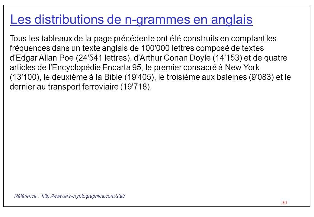 30 Les distributions de n-grammes en anglais Tous les tableaux de la page précédente ont été construits en comptant les fréquences dans un texte angla