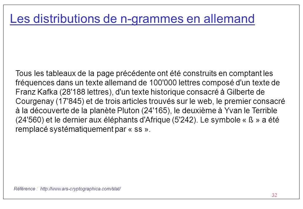 32 Les distributions de n-grammes en allemand Tous les tableaux de la page précédente ont été construits en comptant les fréquences dans un texte alle
