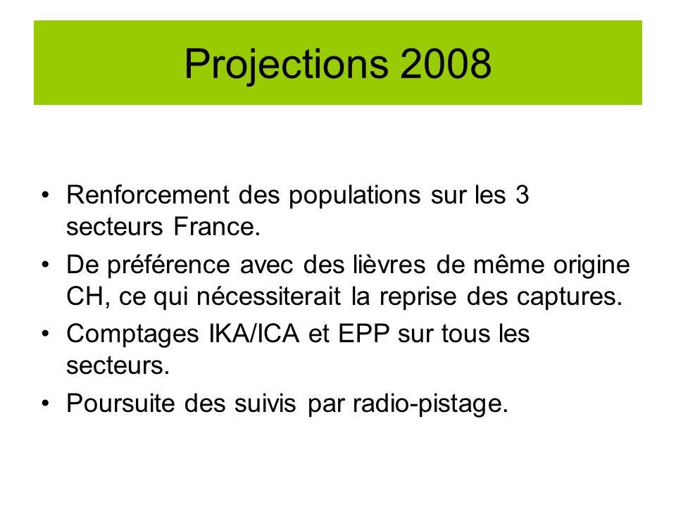 Projections 2008 Renforcement des populations sur les 3 secteurs France.
