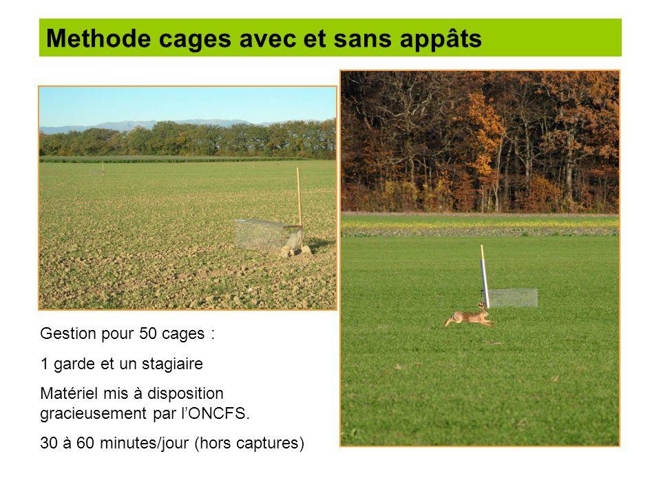 Methode cages avec et sans appâts Gestion pour 50 cages : 1 garde et un stagiaire Matériel mis à disposition gracieusement par lONCFS.