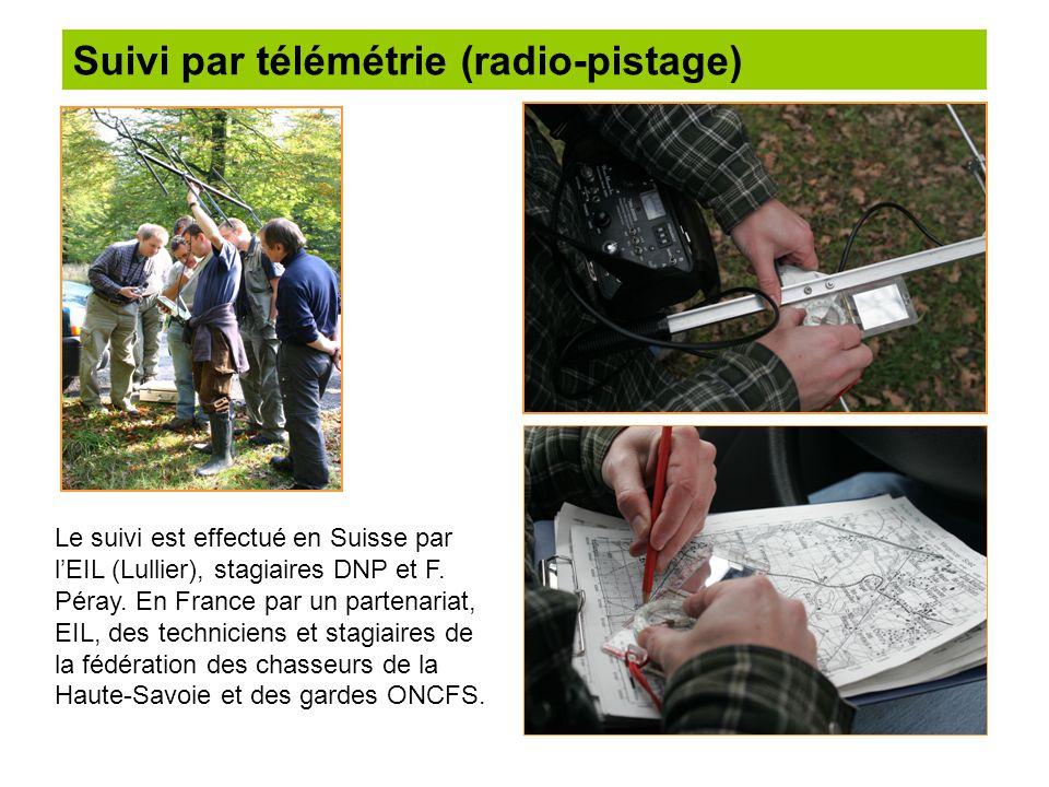 Suivi par télémétrie (radio-pistage) Le suivi est effectué en Suisse par lEIL (Lullier), stagiaires DNP et F. Péray. En France par un partenariat, EIL