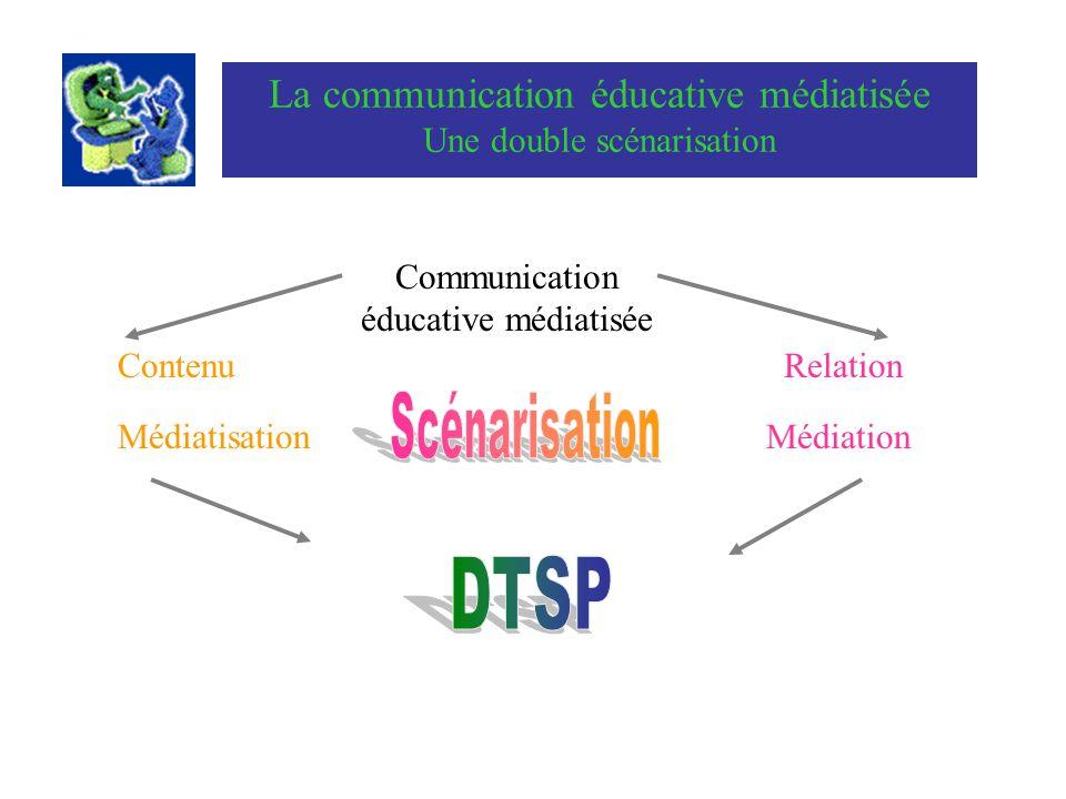 Médiatisation & médiation Linteraction sociale, en plus...