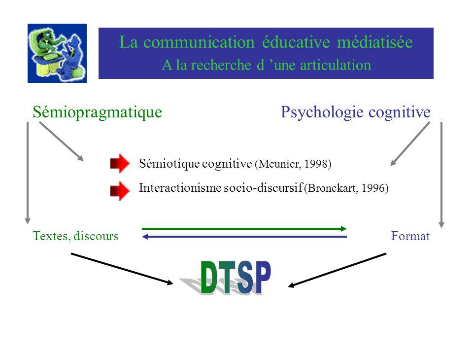 La communication éducative médiatisée A la recherche d une articulation SémiopragmatiquePsychologie cognitive Sémiotique cognitive (Meunier, 1998) Interactionisme socio-discursif (Bronckart, 1996) Textes, discoursFormat