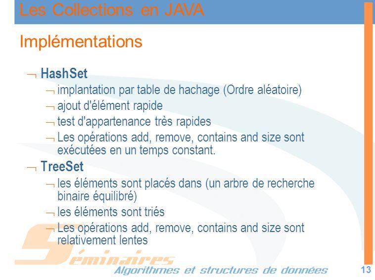 Les Collections en JAVA 13 Implémentations HashSet implantation par table de hachage (Ordre aléatoire) ajout d'élément rapide test d'appartenance très