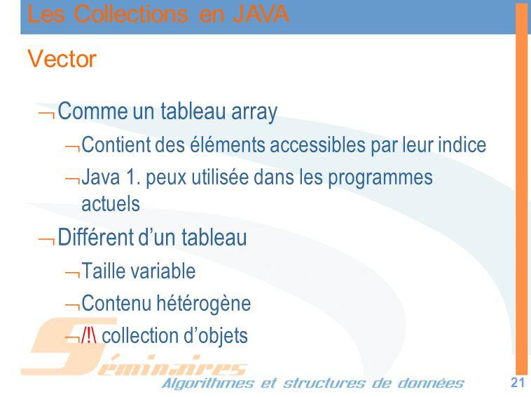 Les Collections en JAVA 21 Vector Comme un tableau array Contient des éléments accessibles par leur indice Java 1. peux utilisée dans les programmes a
