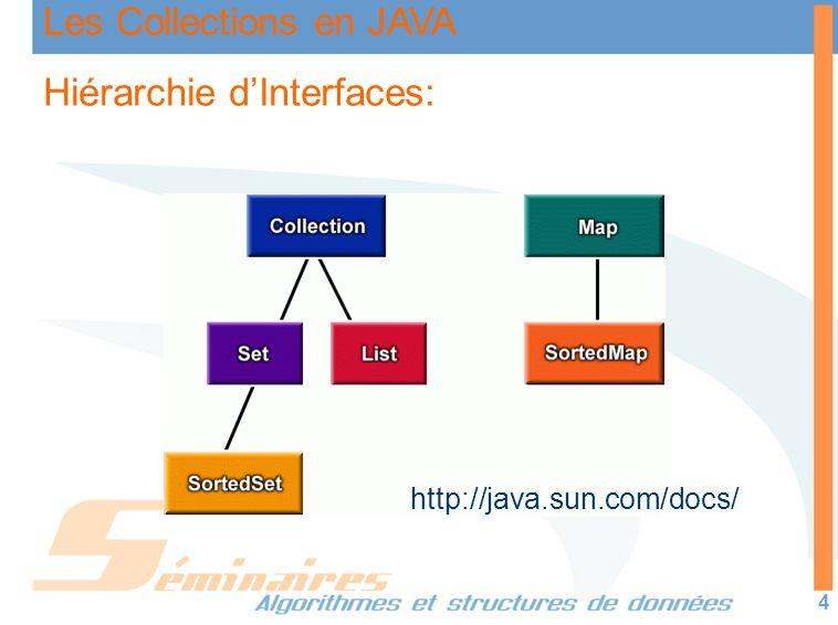 Les Collections en JAVA 4 Hiérarchie dInterfaces: http://java.sun.com/docs/